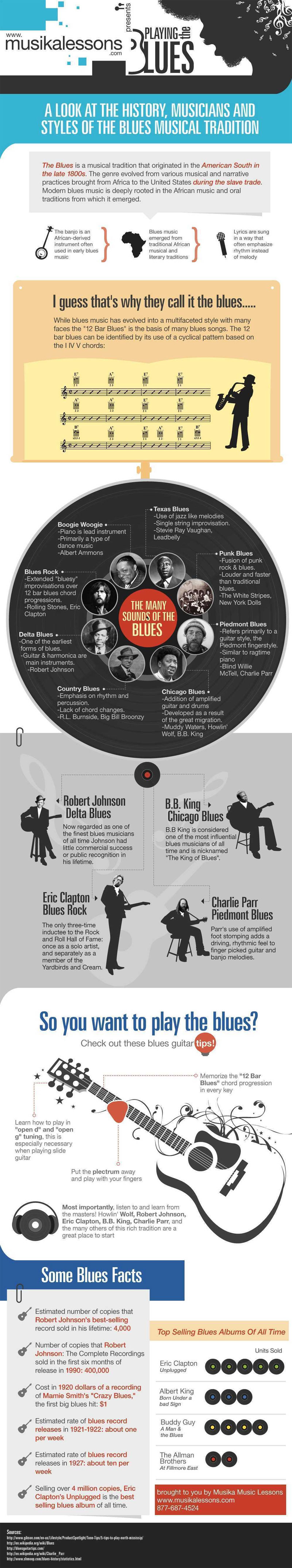 info1 - LOOKING BEHIND TO MOVE FORWARD: THE RICH HISTORY OF BLUES